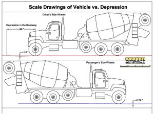The scaled drawing of the cement truck emphasizes how insignificant the depression in the road way is.