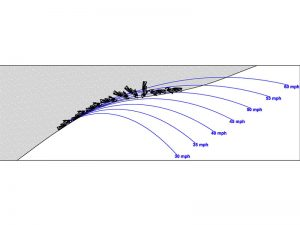 Scale drawing showing various vehicle trajectories for different vehicle speeds in a snowmobile accident reconstruction.